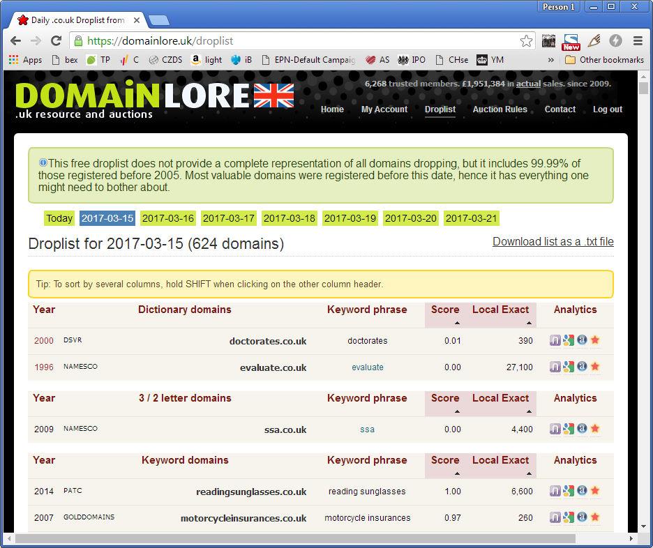 Domain Lore Droplist